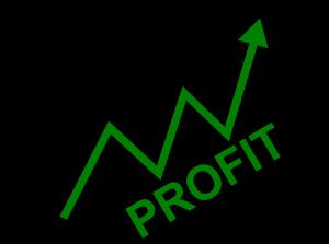 profitcurve